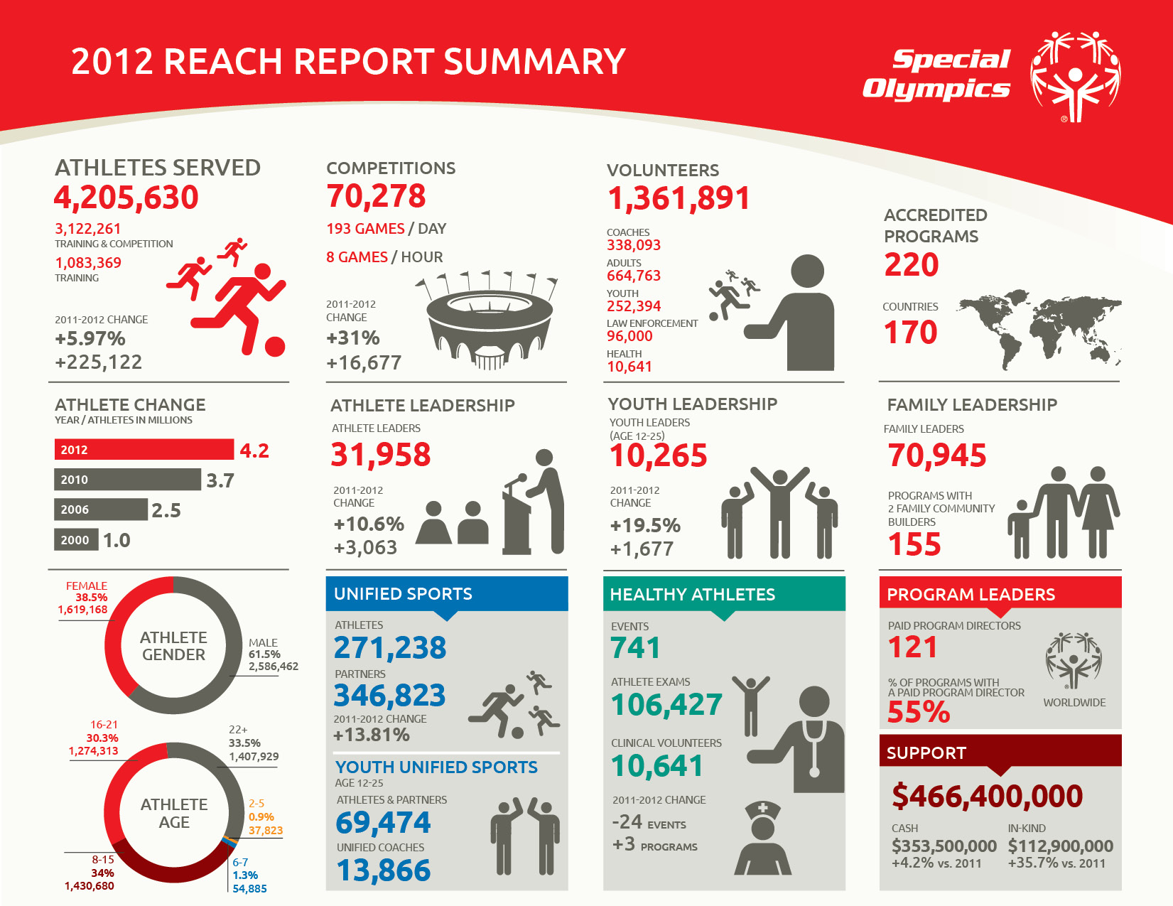 world development report 2018 pdf